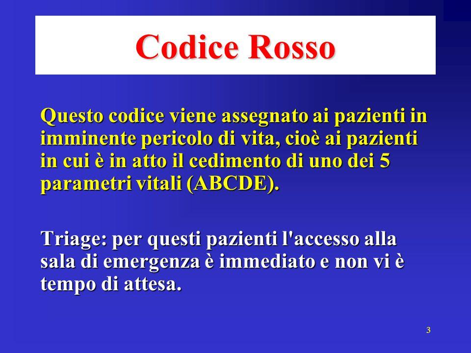 3 Codice Rosso Questo codice viene assegnato ai pazienti in imminente pericolo di vita, cioè ai pazienti in cui è in atto il cedimento di uno dei 5 parametri vitali (ABCDE).
