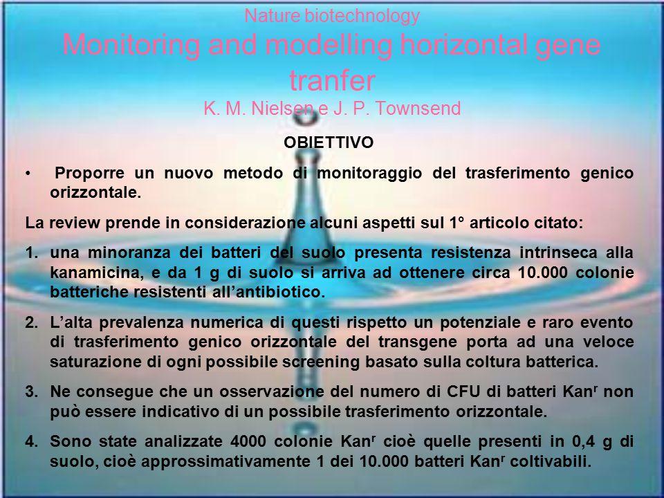Nature biotechnology Monitoring and modelling horizontal gene tranfer K. M. Nielsen e J. P. Townsend OBIETTIVO Proporre un nuovo metodo di monitoraggi