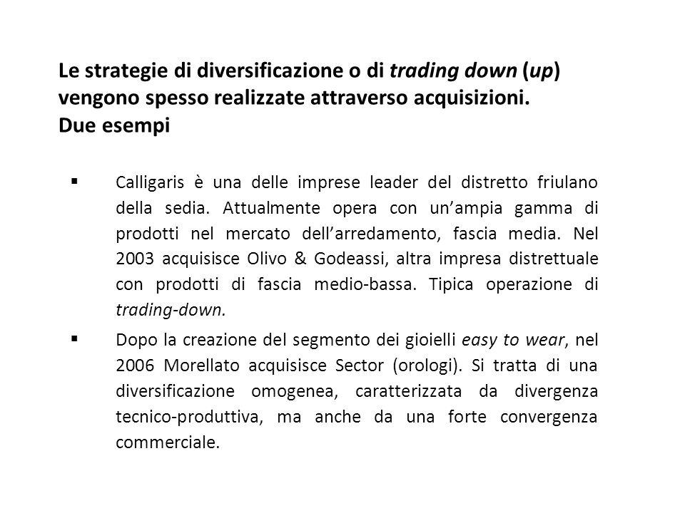 Le strategie di diversificazione o di trading down (up) vengono spesso realizzate attraverso acquisizioni.