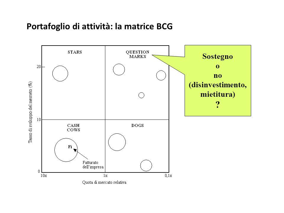 Portafoglio di attività: la matrice BCG Sostegno o no (disinvestimento, mietitura) ?