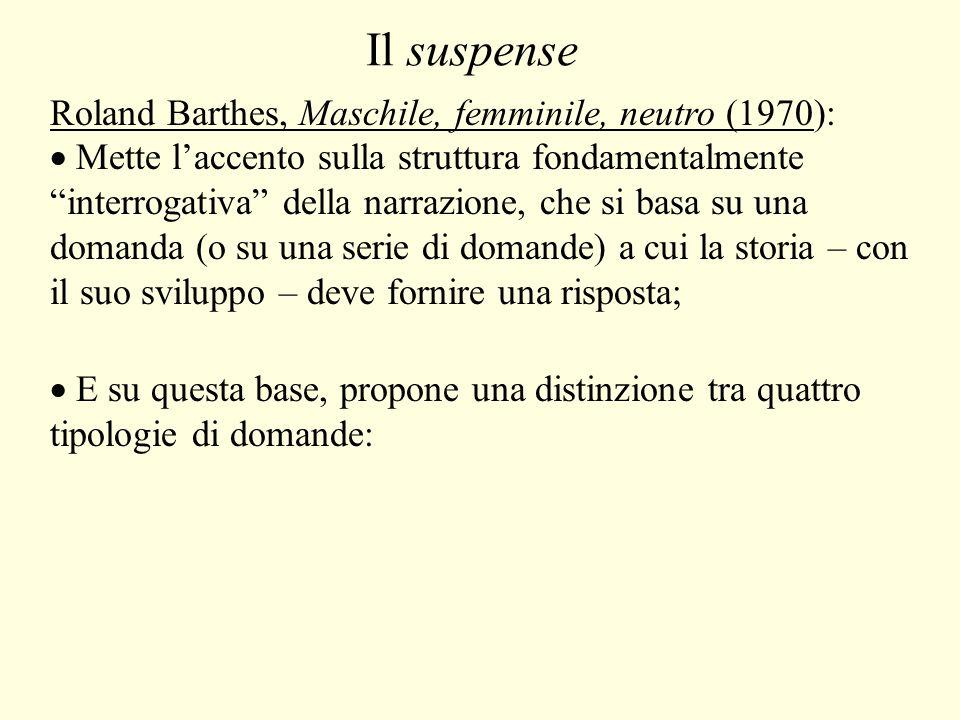 Il suspense Roland Barthes, Maschile, femminile, neutro (1970):  Mette l'accento sulla struttura fondamentalmente interrogativa della narrazione, che si basa su una domanda (o su una serie di domande) a cui la storia – con il suo sviluppo – deve fornire una risposta;  E su questa base, propone una distinzione tra quattro tipologie di domande: