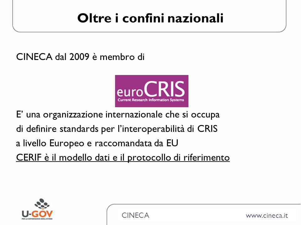 CINECA www.cineca.it Oltre i confini nazionali CINECA dal 2009 è membro di E' una organizzazione internazionale che si occupa di definire standards per l'interoperabilità di CRIS a livello Europeo e raccomandata da EU CERIF è il modello dati e il protocollo di riferimento