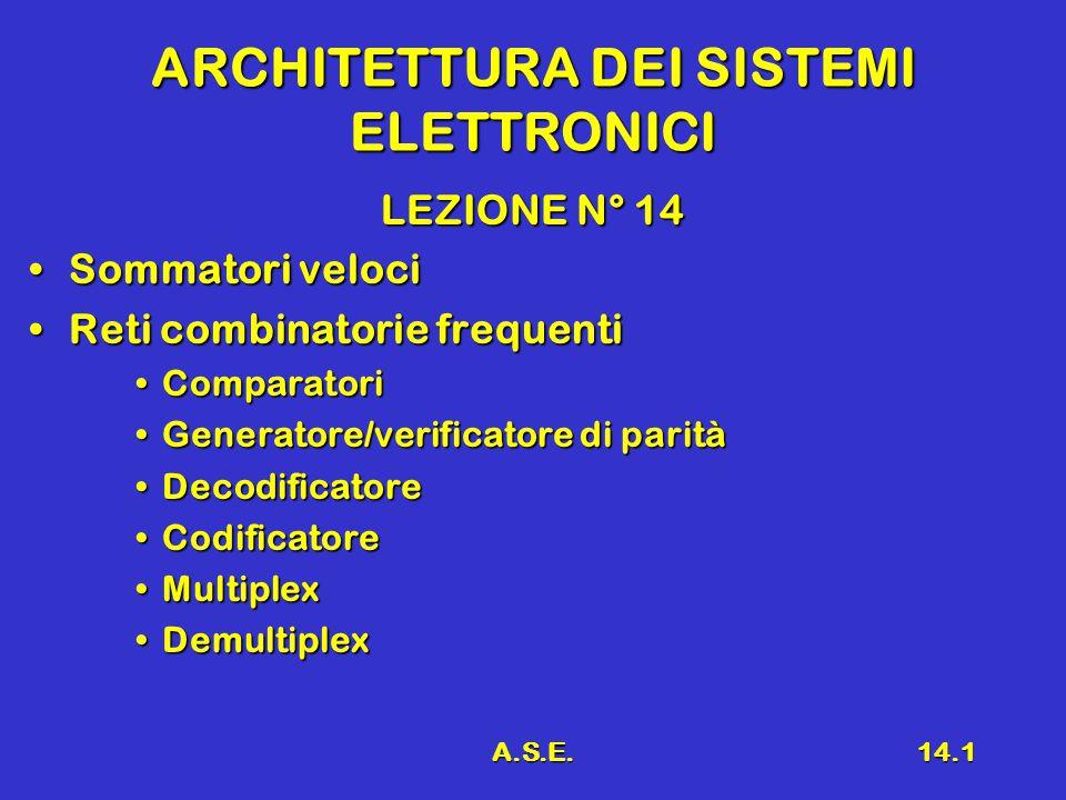A.S.E.14.1 ARCHITETTURA DEI SISTEMI ELETTRONICI LEZIONE N° 14 Sommatori velociSommatori veloci Reti combinatorie frequentiReti combinatorie frequenti ComparatoriComparatori Generatore/verificatore di paritàGeneratore/verificatore di parità DecodificatoreDecodificatore CodificatoreCodificatore MultiplexMultiplex DemultiplexDemultiplex