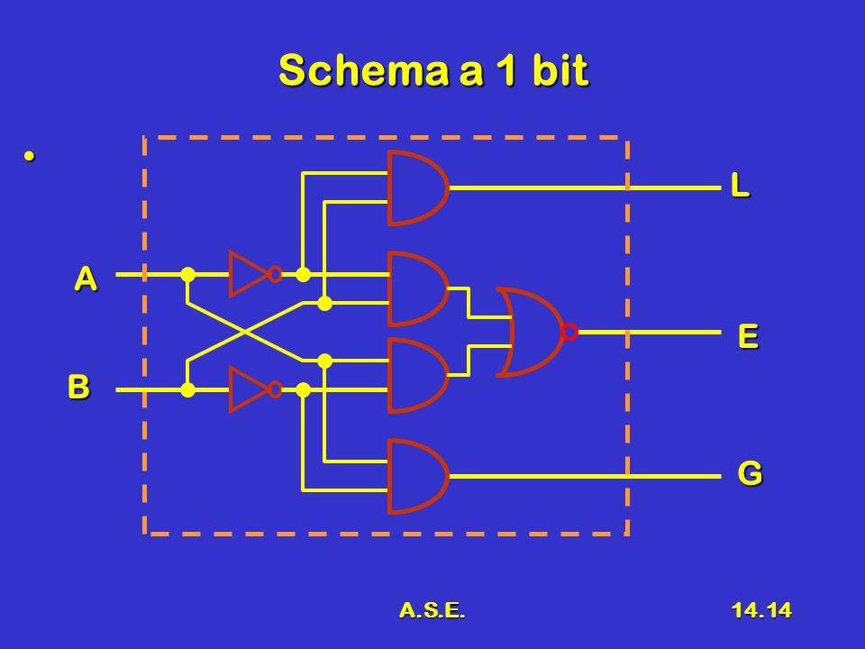 A.S.E.14.14 Schema a 1 bit A B G L E