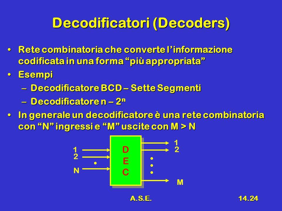 A.S.E.14.24 Decodificatori (Decoders) Rete combinatoria che converte l'informazione codificata in una forma più appropriata Rete combinatoria che converte l'informazione codificata in una forma più appropriata EsempiEsempi –Decodificatore BCD – Sette Segmenti –Decodificatore n – 2 n In generale un decodificatore è una rete combinatoria con N ingressi e M uscite con M > NIn generale un decodificatore è una rete combinatoria con N ingressi e M uscite con M > N DECDEC DECDEC 1 2 N 1 2 M
