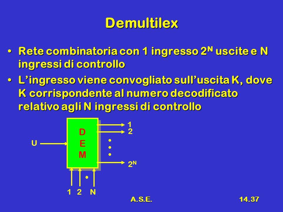 A.S.E.14.37 Demultilex Rete combinatoria con 1 ingresso 2 N uscite e N ingressi di controlloRete combinatoria con 1 ingresso 2 N uscite e N ingressi di controllo L'ingresso viene convogliato sull'uscita K, dove K corrispondente al numero decodificato relativo agli N ingressi di controlloL'ingresso viene convogliato sull'uscita K, dove K corrispondente al numero decodificato relativo agli N ingressi di controllo DEMDEM DEMDEM 12 U 1 2 2N2N N