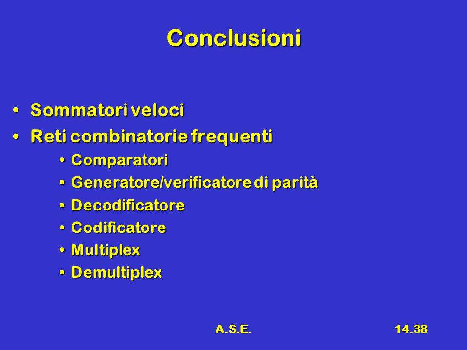 A.S.E.14.38 Conclusioni Sommatori velociSommatori veloci Reti combinatorie frequentiReti combinatorie frequenti ComparatoriComparatori Generatore/verificatore di paritàGeneratore/verificatore di parità DecodificatoreDecodificatore CodificatoreCodificatore MultiplexMultiplex DemultiplexDemultiplex