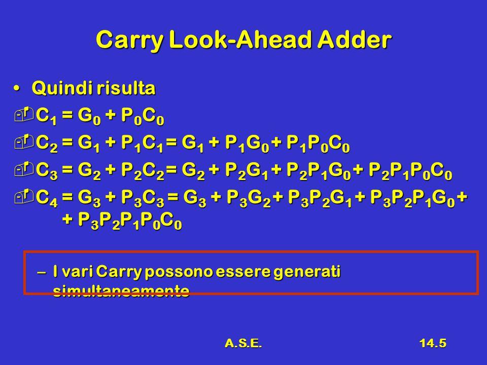 A.S.E.14.6 Blocco base G i = A i B i P i = A i  B i S i = P i  C iG i = A i B i P i = A i  B i S i = P i  C i AiAiAiAi BiBiBiBi CiCiCiCi SiSiSiSi PiPiPiPi GiGiGiGi