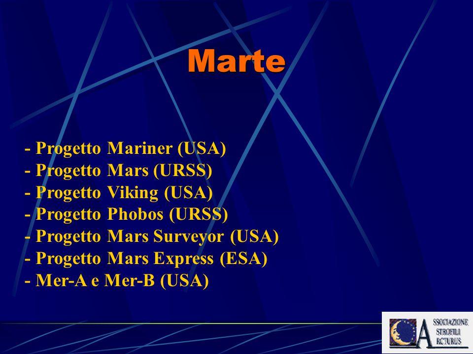 Marte - Progetto Mariner (USA) - Progetto Mars (URSS) - Progetto Viking (USA) - Progetto Phobos (URSS) - Progetto Mars Surveyor (USA) - Progetto Mars Express (ESA) - Mer-A e Mer-B (USA)