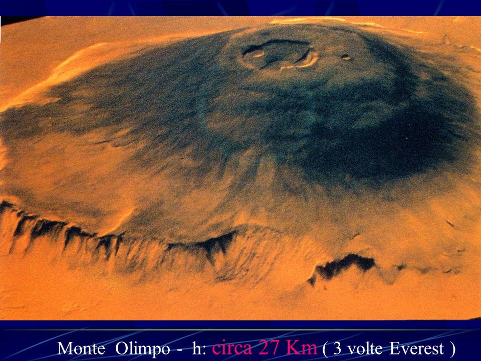 Monte Olimpo - h: circa 27 Km ( 3 volte Everest )