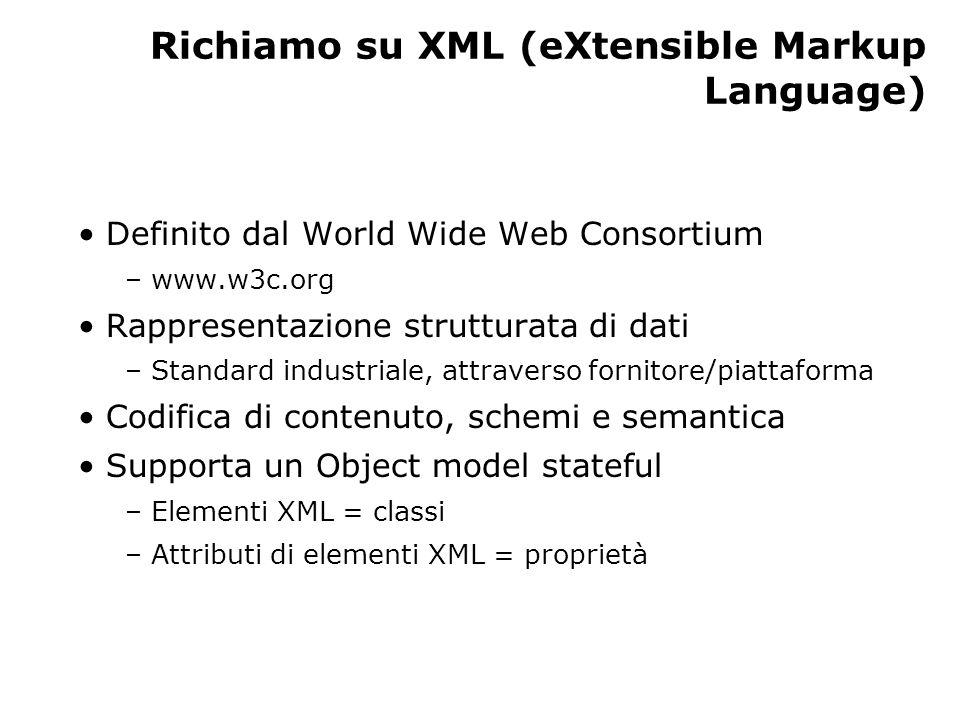 Richiamo su XML (eXtensible Markup Language) Definito dal World Wide Web Consortium – www.w3c.org Rappresentazione strutturata di dati – Standard industriale, attraverso fornitore/piattaforma Codifica di contenuto, schemi e semantica Supporta un Object model stateful – Elementi XML = classi – Attributi di elementi XML = proprietà