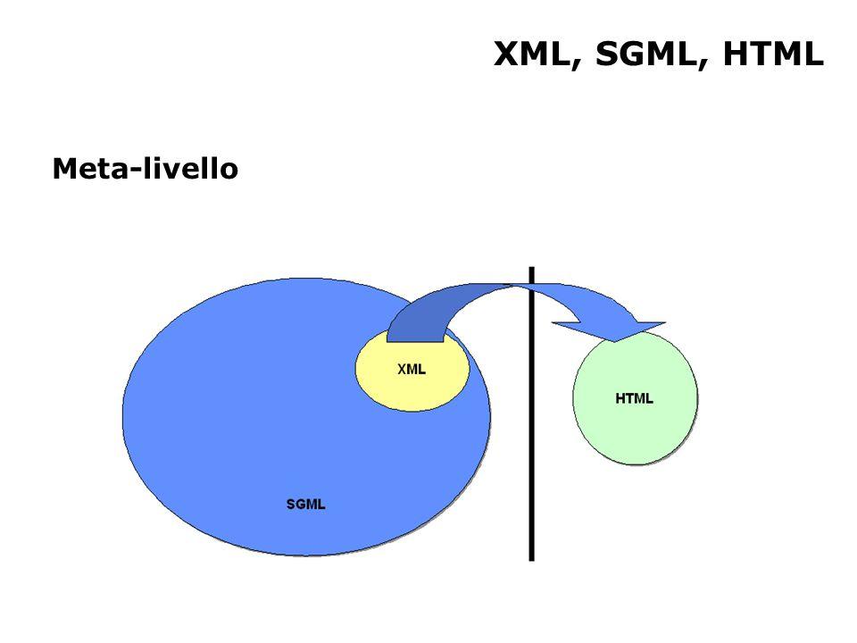XML, SGML, HTML Meta-livello