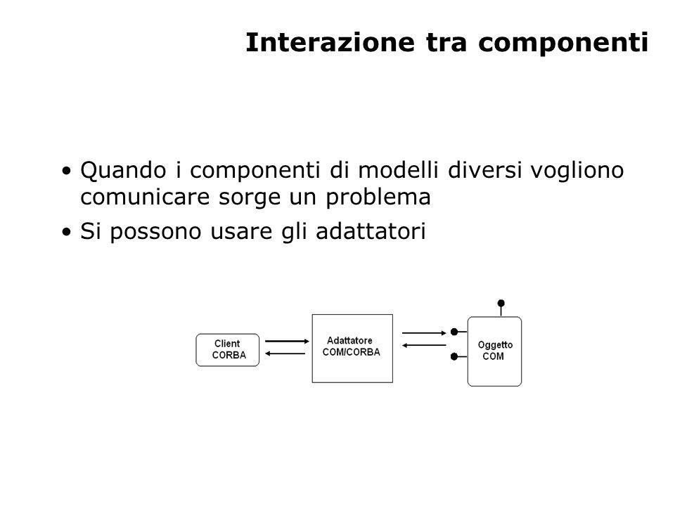 Interazione tra componenti Quando i componenti di modelli diversi vogliono comunicare sorge un problema Si possono usare gli adattatori