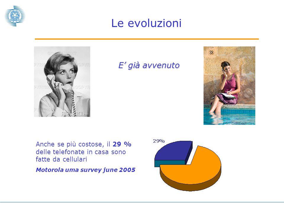 Le evoluzioni E' già avvenuto Anche se più costose, il 29 % delle telefonate in casa sono fatte da cellulari Motorola uma survey june 2005
