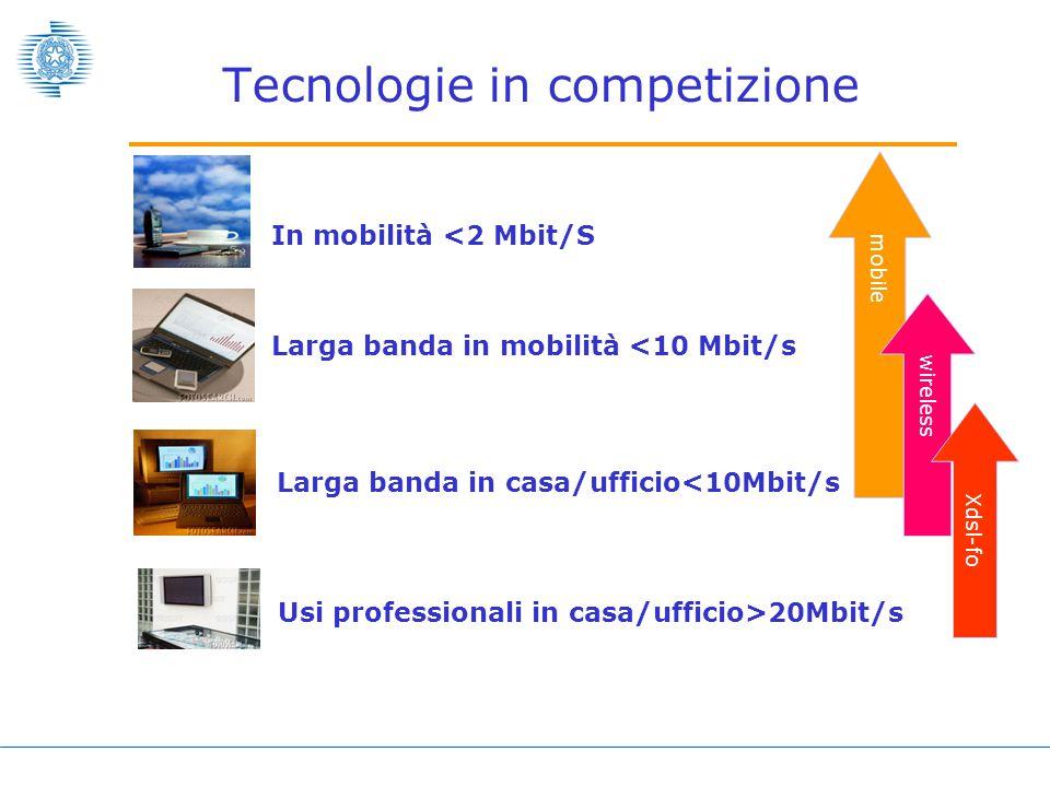 Tecnologie in competizione In mobilità <2 Mbit/S Larga banda in mobilità <10 Mbit/s Larga banda in casa/ufficio<10Mbit/s Usi professionali in casa/ufficio>20Mbit/s mobile wireless Xdsl-fo
