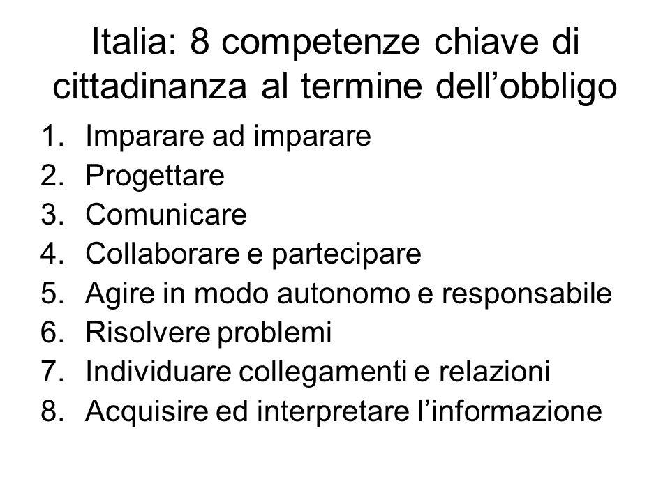 Italia: 8 competenze chiave di cittadinanza al termine dell'obbligo 1.Imparare ad imparare 2.Progettare 3.Comunicare 4.Collaborare e partecipare 5.Agire in modo autonomo e responsabile 6.Risolvere problemi 7.Individuare collegamenti e relazioni 8.Acquisire ed interpretare l'informazione