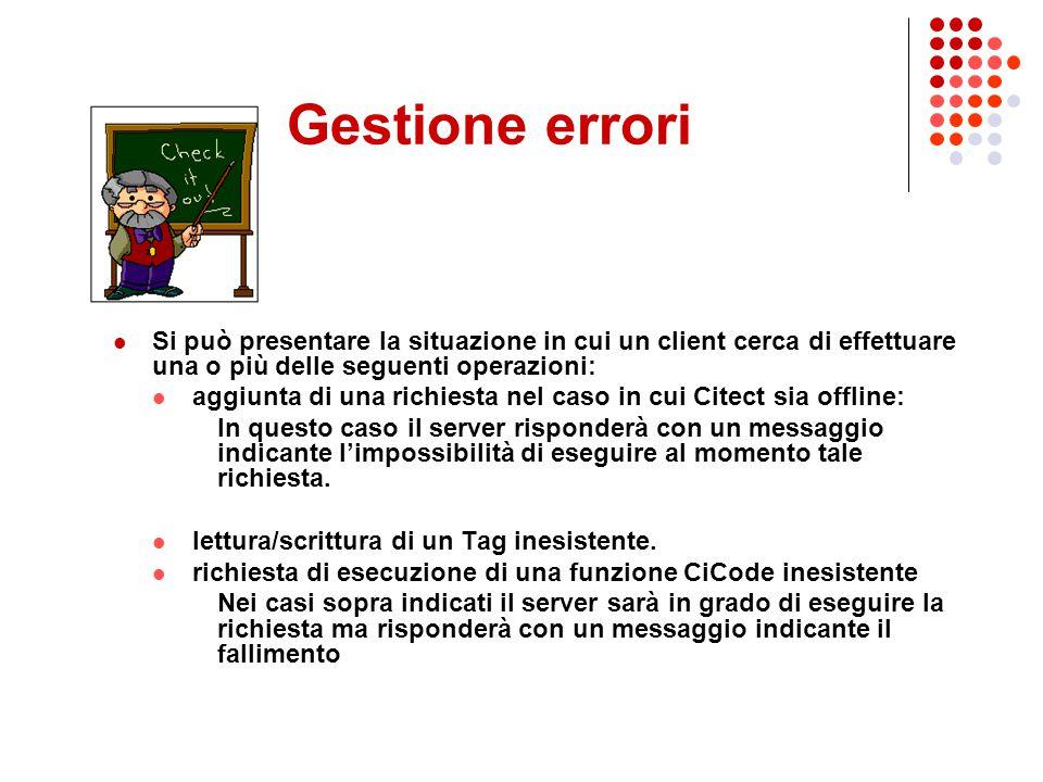 Gestione errori Si può presentare la situazione in cui un client cerca di effettuare una o più delle seguenti operazioni: aggiunta di una richiesta ne