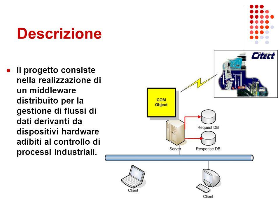 Descrizione Il progetto consiste nella realizzazione di un middleware distribuito per la gestione di flussi di dati derivanti da dispositivi hardware adibiti al controllo di processi industriali.