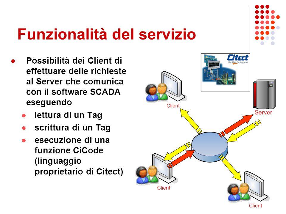 Funzionalità del servizio Possibilità dei Client di effettuare delle richieste al Server che comunica con il software SCADA eseguendo lettura di un Tag scrittura di un Tag esecuzione di una funzione CiCode (linguaggio proprietario di Citect)
