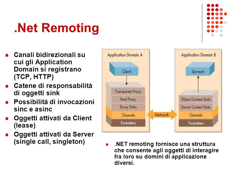 .Net Remoting Canali bidirezionali su cui gli Application Domain si registrano (TCP, HTTP) Catene di responsabilità di oggetti sink Possibilità di invocazioni sinc e asinc Oggetti attivati da Client (lease) Oggetti attivati da Server (single call, singleton).NET remoting fornisce una struttura che consente agli oggetti di interagire fra loro su domini di applicazione diversi.