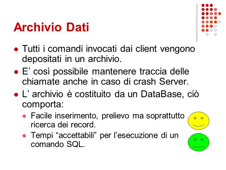Archivio Dati Tutti i comandi invocati dai client vengono depositati in un archivio. E' così possibile mantenere traccia delle chiamate anche in caso