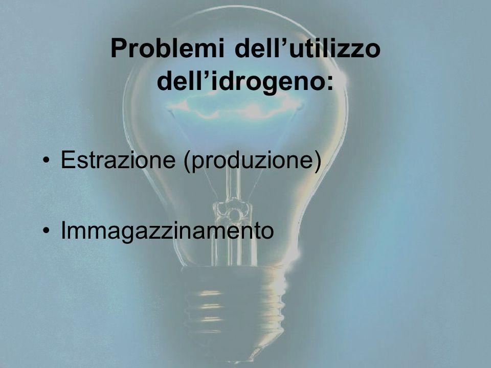 Problemi dell'utilizzo dell'idrogeno: Estrazione (produzione) Immagazzinamento