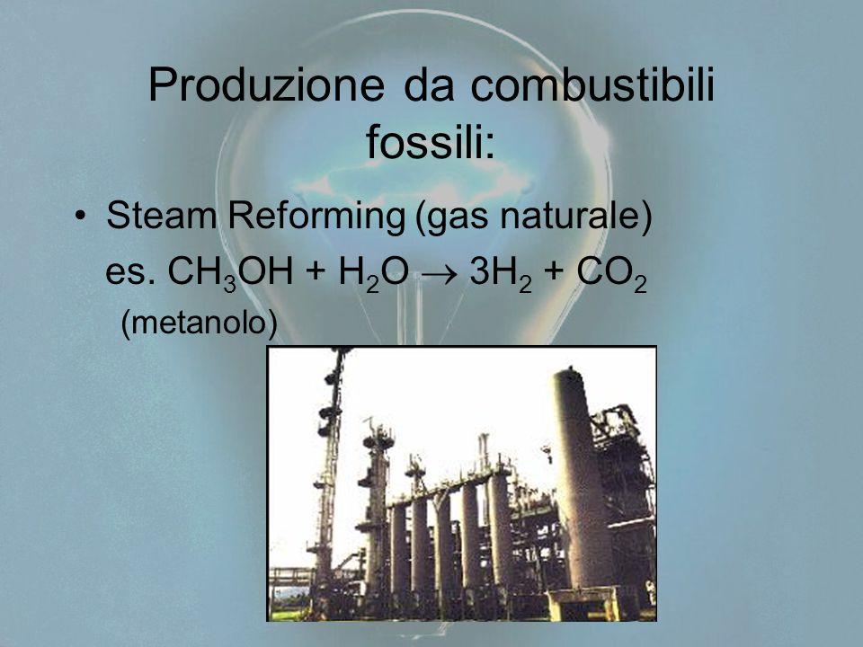 Produzione da combustibili fossili: Steam Reforming (gas naturale) es. CH 3 OH + H 2 O  3H 2 + CO 2 (metanolo)