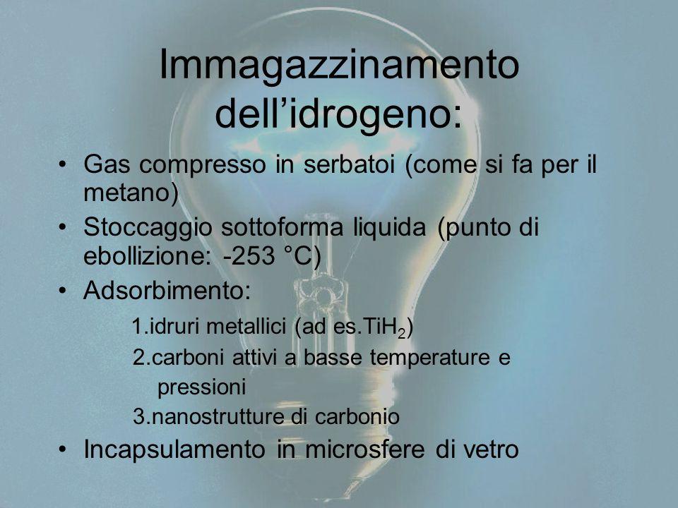 Immagazzinamento dell'idrogeno: Gas compresso in serbatoi (come si fa per il metano) Stoccaggio sottoforma liquida (punto di ebollizione: -253 °C) Adsorbimento: 1.idruri metallici (ad es.TiH 2 ) 2.carboni attivi a basse temperature e pressioni 3.nanostrutture di carbonio Incapsulamento in microsfere di vetro