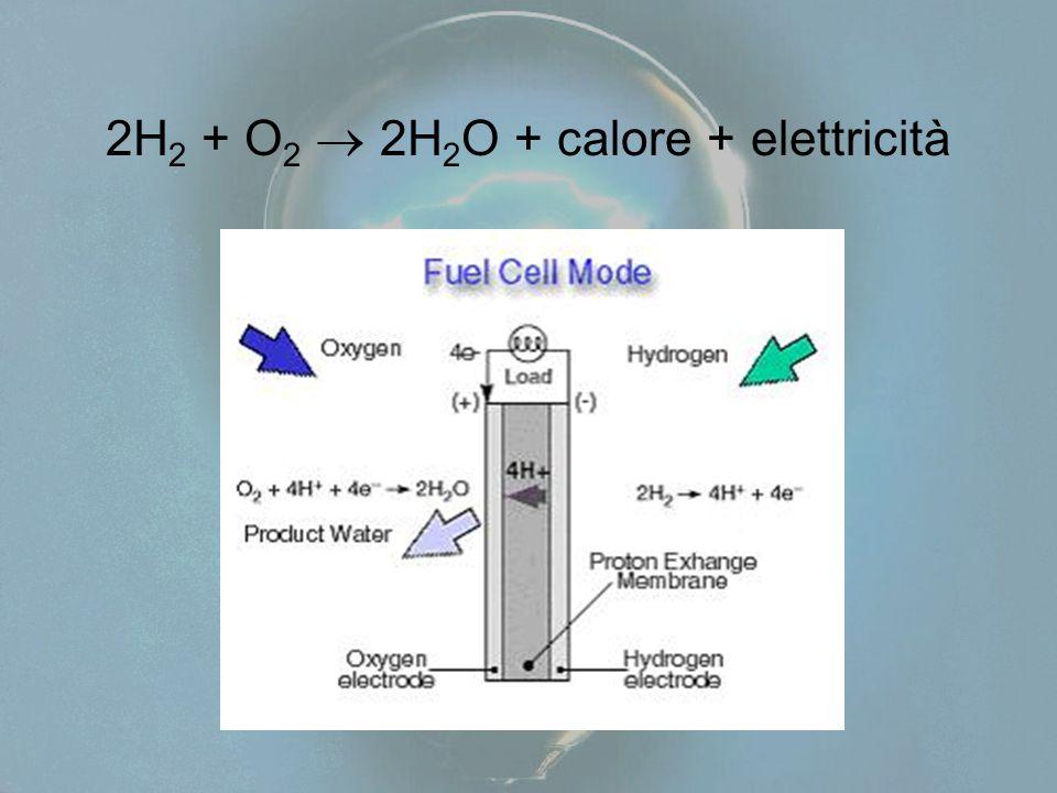 2H 2 + O 2  2H 2 O + calore + elettricità