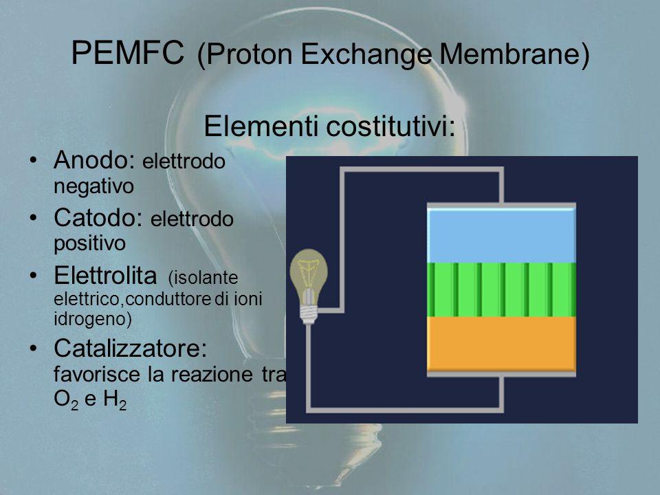 PEMFC (Proton Exchange Membrane) Elementi costitutivi: Anodo: elettrodo negativo Catodo: elettrodo positivo Elettrolita (isolante elettrico,conduttore di ioni idrogeno) Catalizzatore: favorisce la reazione tra O 2 e H 2