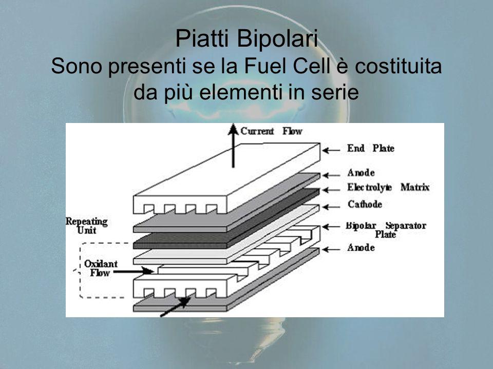 Piatti Bipolari Sono presenti se la Fuel Cell è costituita da più elementi in serie