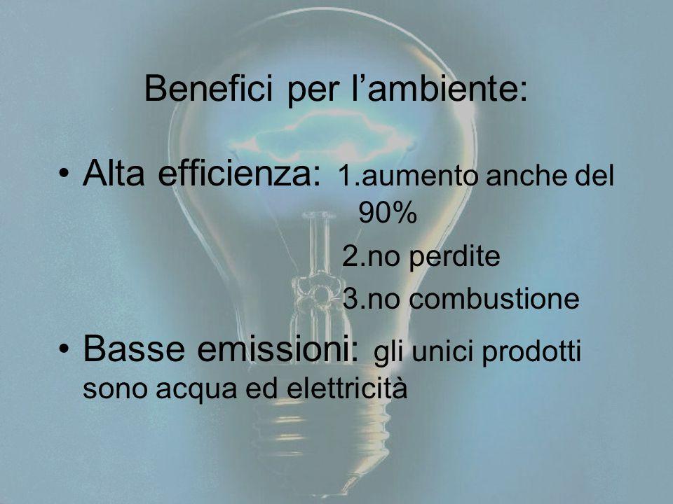 Benefici per l'ambiente: Alta efficienza: 1.aumento anche del 90% 2.no perdite 3.no combustione Basse emissioni: gli unici prodotti sono acqua ed elet