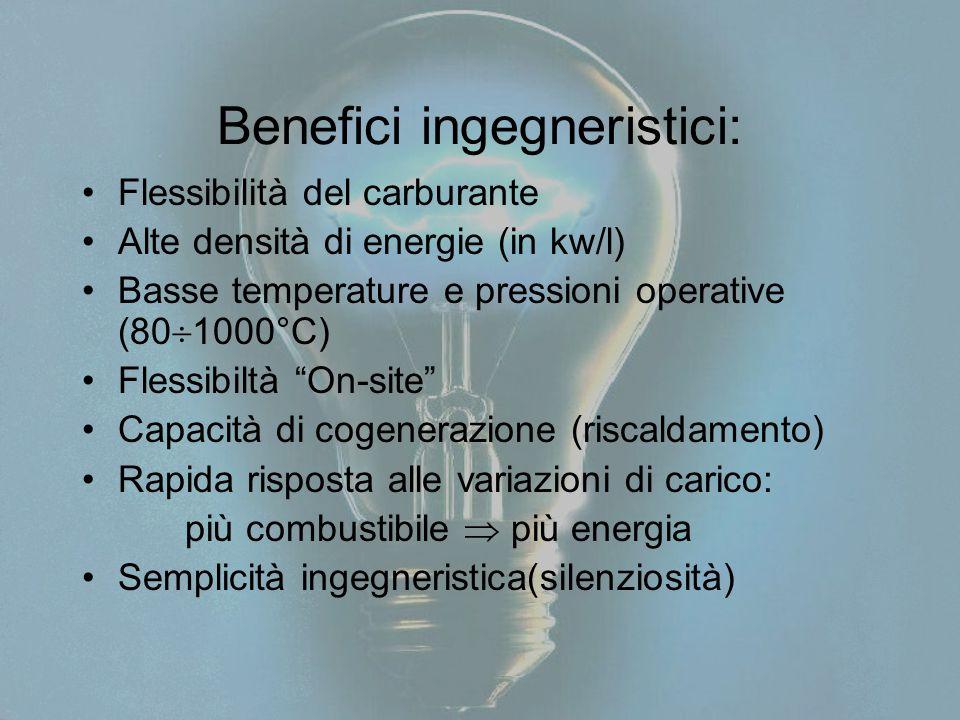 Benefici ingegneristici: Flessibilità del carburante Alte densità di energie (in kw/l) Basse temperature e pressioni operative (80  1000°C) Flessibil