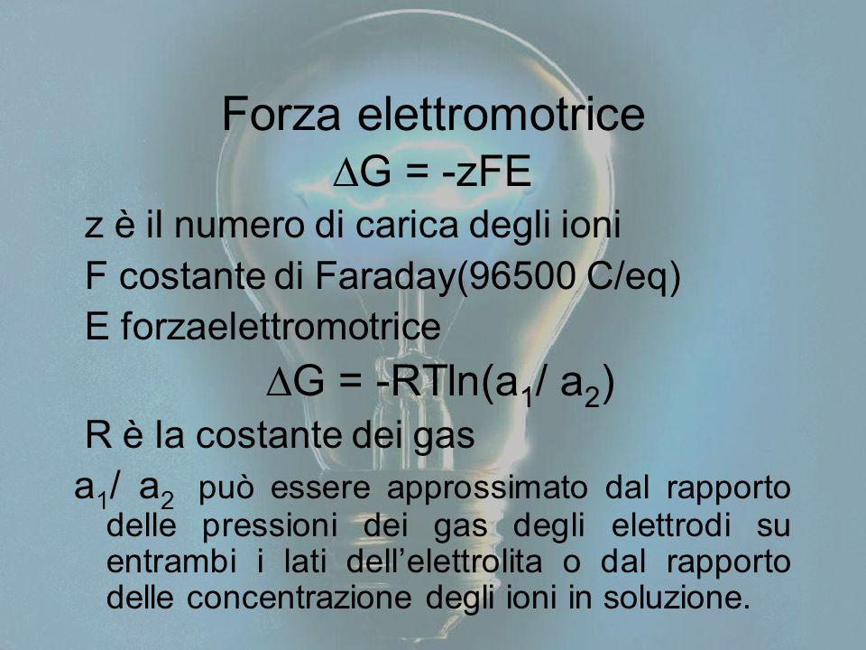 Forza elettromotrice  G = -zFE z è il numero di carica degli ioni F costante di Faraday(96500 C/eq) E forzaelettromotrice  G = -RTln(a 1 / a 2 ) R è la costante dei gas a 1 / a 2 può essere approssimato dal rapporto delle pressioni dei gas degli elettrodi su entrambi i lati dell'elettrolita o dal rapporto delle concentrazione degli ioni in soluzione.