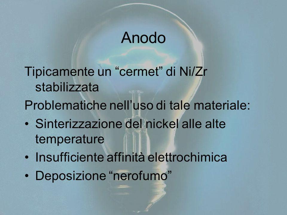 Anodo Tipicamente un cermet di Ni/Zr stabilizzata Problematiche nell'uso di tale materiale: Sinterizzazione del nickel alle alte temperature Insufficiente affinità elettrochimica Deposizione nerofumo