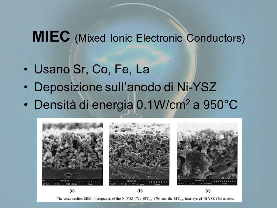 MIEC (Mixed Ionic Electronic Conductors) Usano Sr, Co, Fe, La Deposizione sull'anodo di Ni-YSZ Densità di energia 0.1W/cm 2 a 950°C