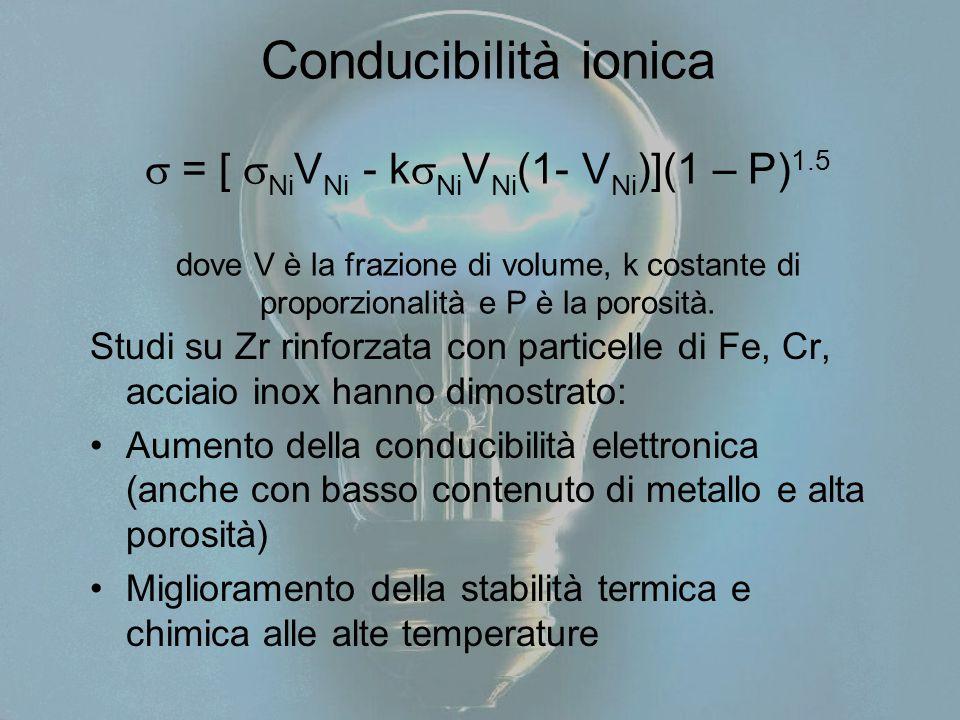 Conducibilità ionica  = [  Ni V Ni - k  Ni V Ni (1- V Ni )](1 – P) 1.5 dove V è la frazione di volume, k costante di proporzionalità e P è la porosità.