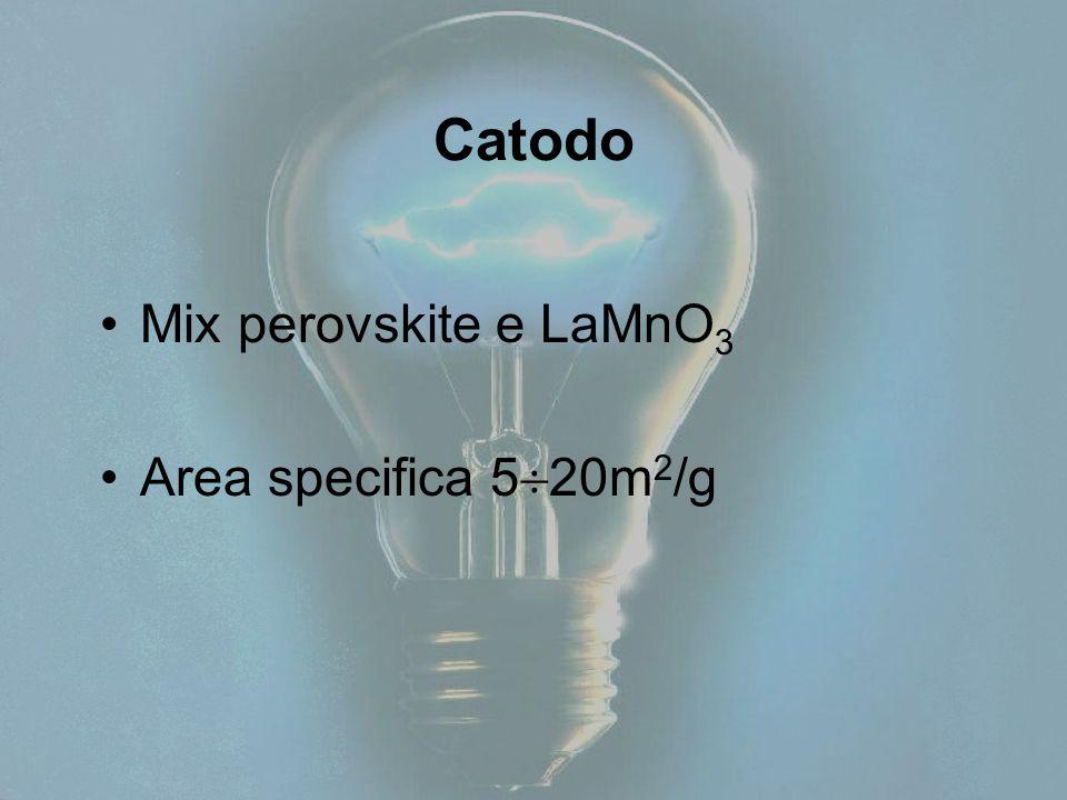 Catodo Mix perovskite e LaMnO 3 Area specifica 5  20m 2 /g