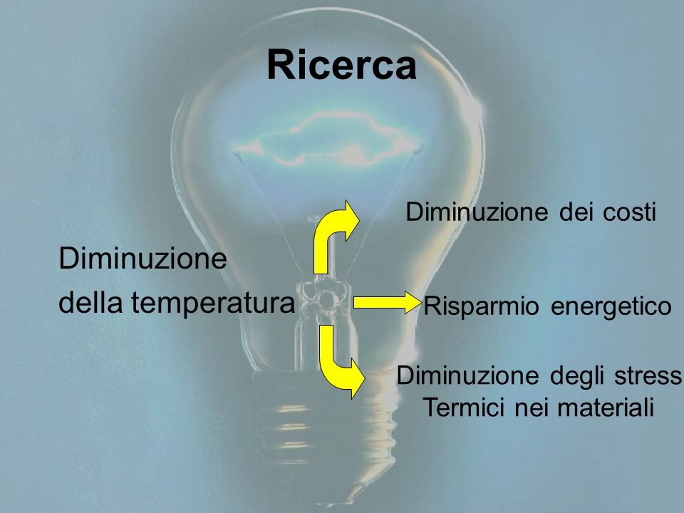 Ricerca Diminuzione della temperatura Diminuzione dei costi Risparmio energetico Diminuzione degli stress Termici nei materiali