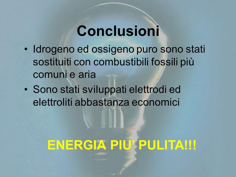 Conclusioni Idrogeno ed ossigeno puro sono stati sostituiti con combustibili fossili più comuni e aria Sono stati sviluppati elettrodi ed elettroliti abbastanza economici ENERGIA PIU' PULITA!!!