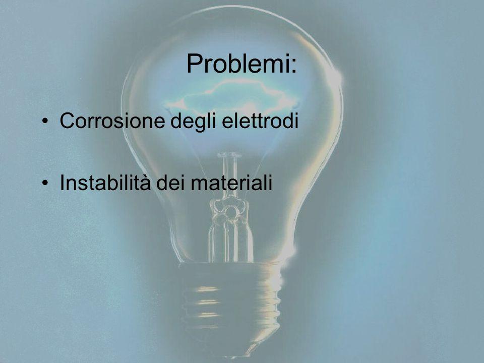 Problemi: Corrosione degli elettrodi Instabilità dei materiali