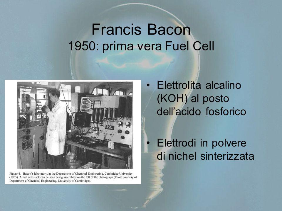 Francis Bacon 1950: prima vera Fuel Cell Elettrolita alcalino (KOH) al posto dell'acido fosforico Elettrodi in polvere di nichel sinterizzata