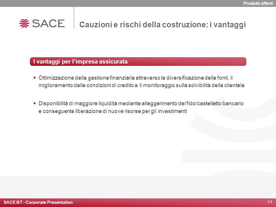 SACE BT - Corporate Presentation 11 Cauzioni e rischi della costruzione: i vantaggi  Ottimizzazione della gestione finanziaria attraverso la diversif