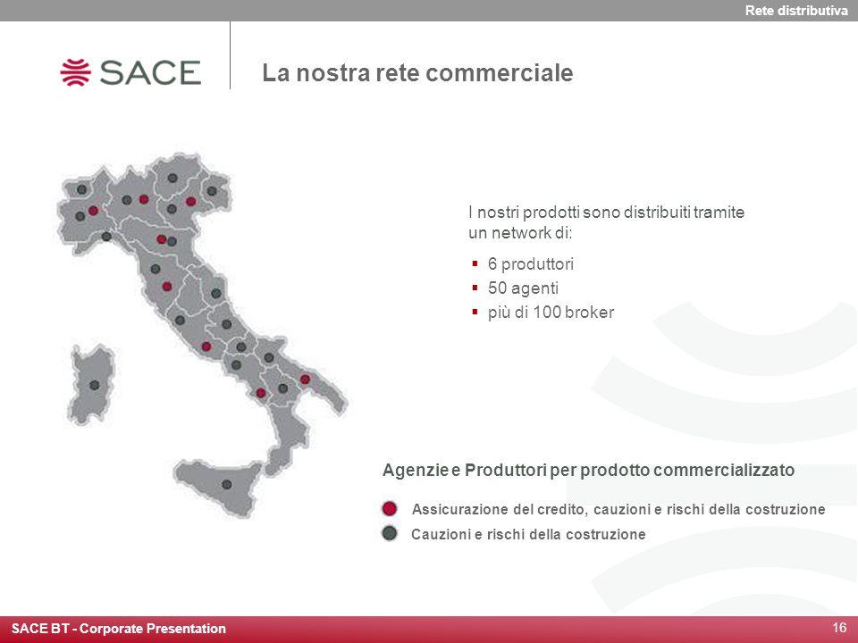SACE BT - Corporate Presentation 16 La nostra rete commerciale  6 produttori  50 agenti  più di 100 broker Assicurazione del credito, cauzioni e ri