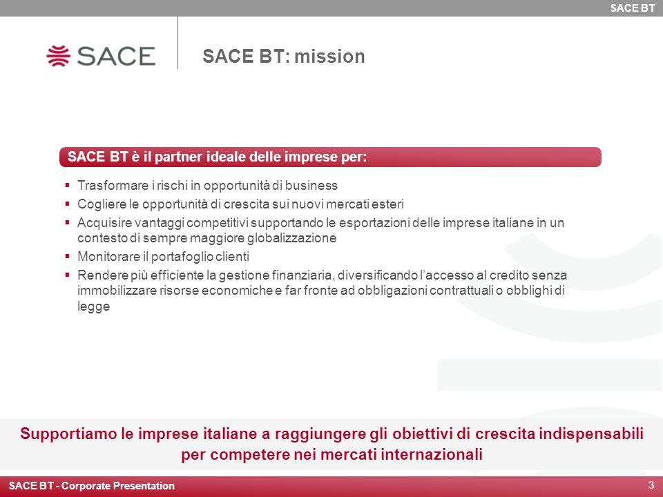 SACE BT - Corporate Presentation 3 SACE BT: mission Supportiamo le imprese italiane a raggiungere gli obiettivi di crescita indispensabili per compete