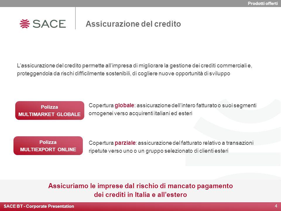 SACE BT - Corporate Presentation 4 Assicurazione del credito Assicuriamo le imprese dal rischio di mancato pagamento dei crediti in Italia e all'ester