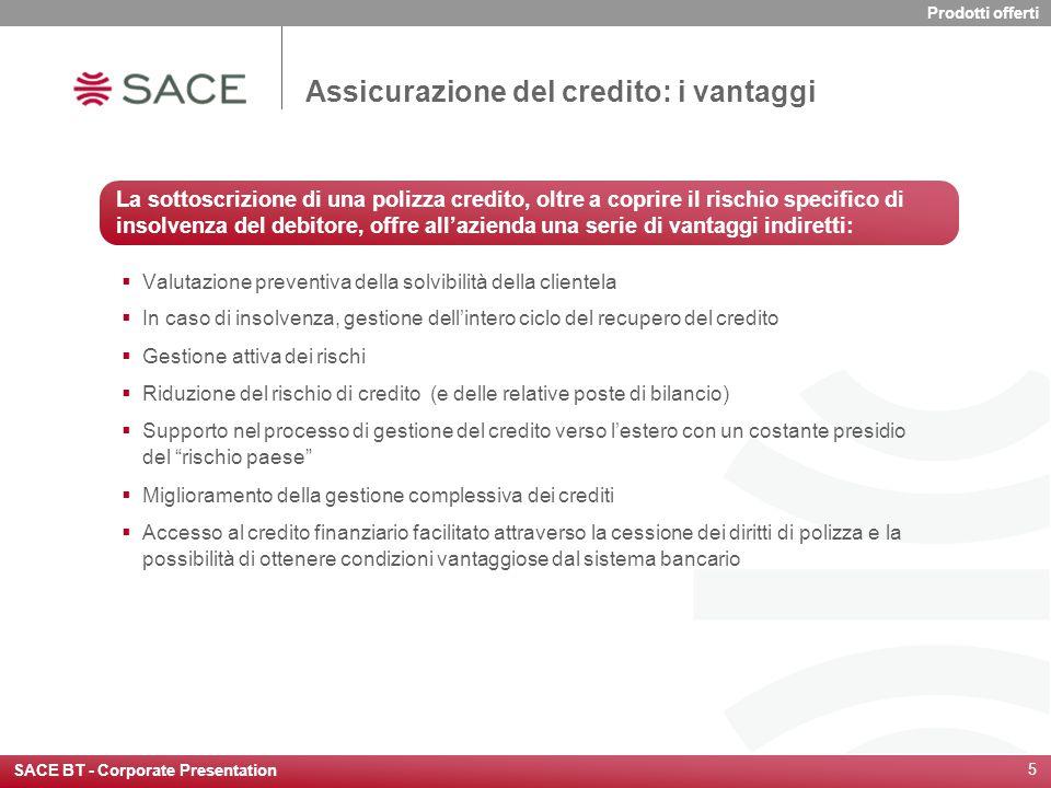 SACE BT - Corporate Presentation 5 Assicurazione del credito: i vantaggi  Valutazione preventiva della solvibilità della clientela  In caso di insol