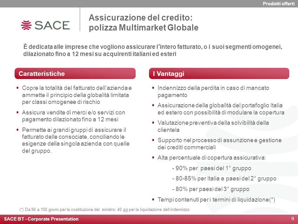 SACE BT - Corporate Presentation 9  Copre la totalità del fatturato dell'azienda e ammette il principio della globalità limitata per classi omogenee