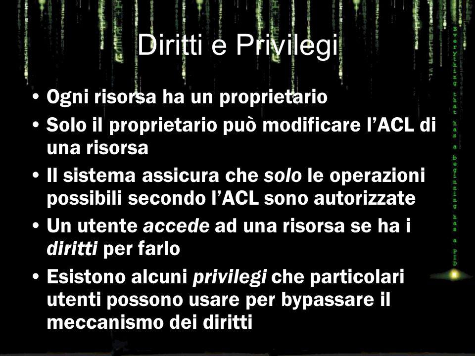 Diritti e Privilegi Ogni risorsa ha un proprietario Solo il proprietario può modificare l'ACL di una risorsa Il sistema assicura che solo le operazion