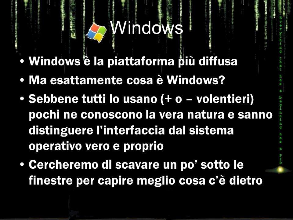 Breve storia Microsoft ha impiegato vent'anni per avere un sistema operativo La storia: –MS-DOS –Windows 3.1 –Wintendo (Windows 95, 98, ME) –Windows NT –Windows 2000/XP/2003